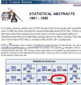 Captură de pe saitul US Census